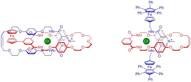 Ferrocene functionalized catenane and rotaxane